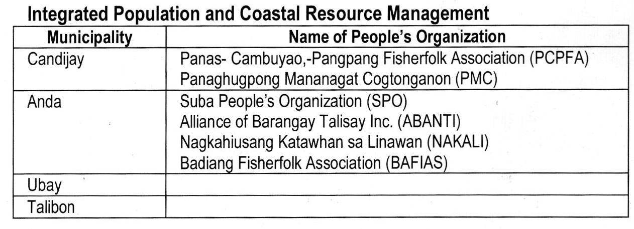 Integratedpopulationandcoastalresourcemanagement